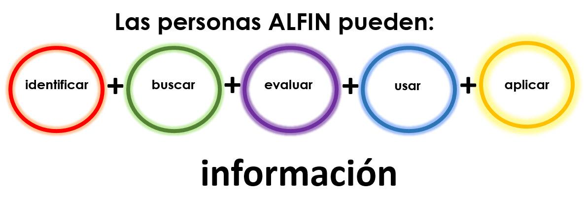 ALFIN_personas