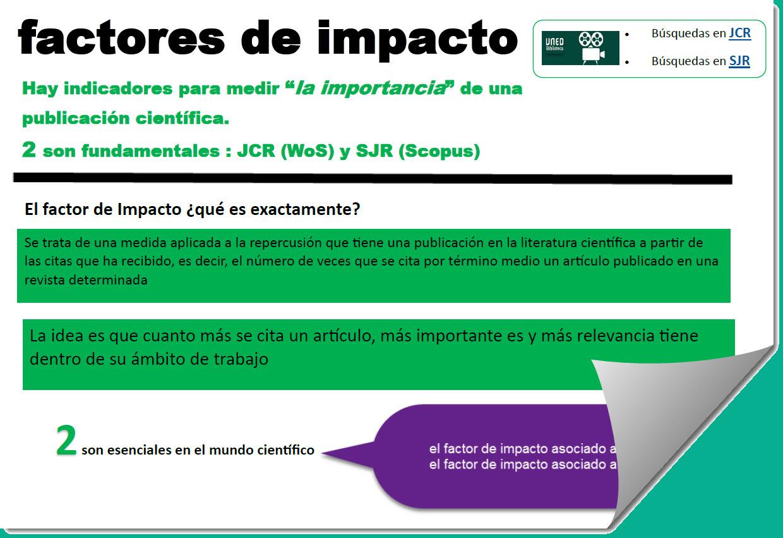 factores de impacto